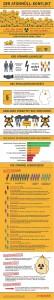 atommuell-infografik